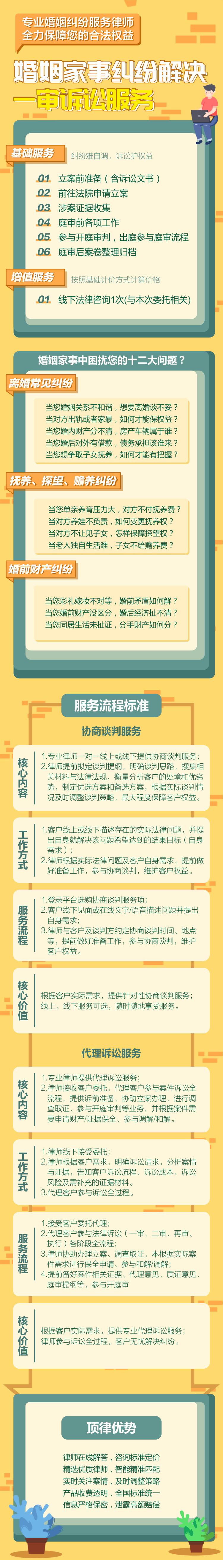 婚姻纠纷一审诉讼.png