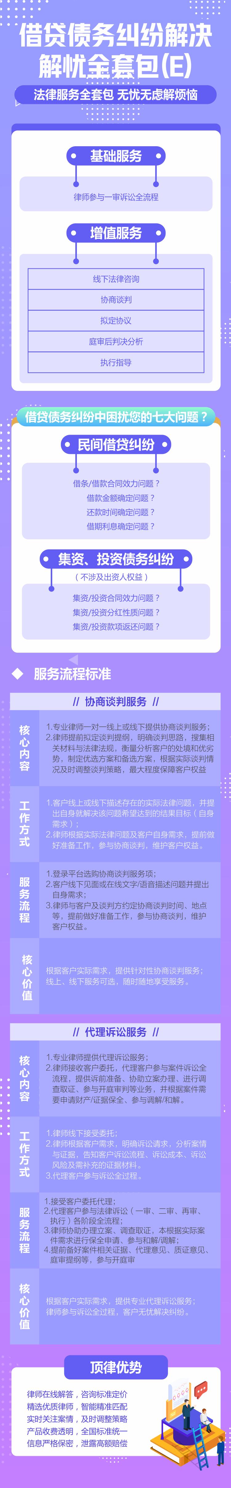 借贷解忧全套包.png